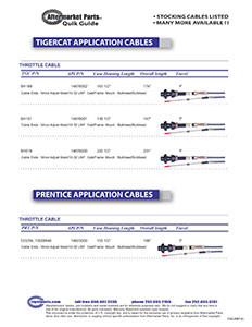 CABLES---TigerCat-Prentice-Application